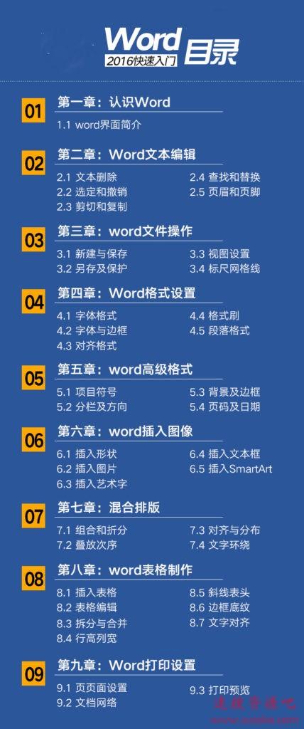 Word2016入门全套课程(带课后习题)