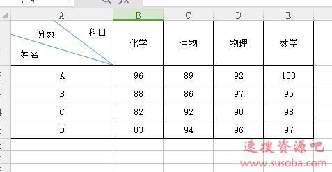 【Excel技巧】简单实用的Excel技巧,完成Excel表头斜线制作