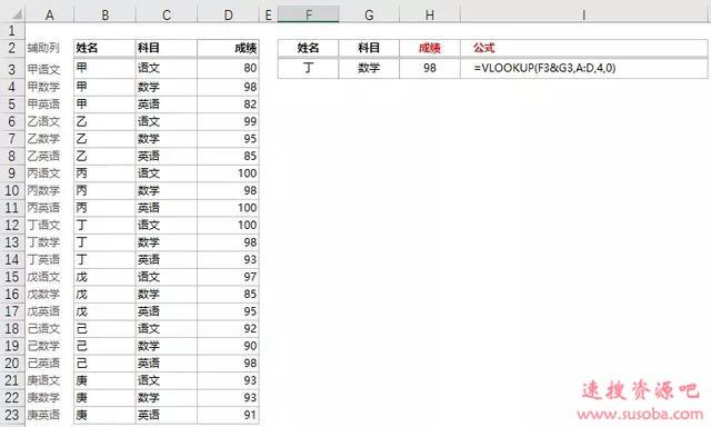 【Excel技巧】Excel双条件查询,Vlookup函数居然还可以这样玩