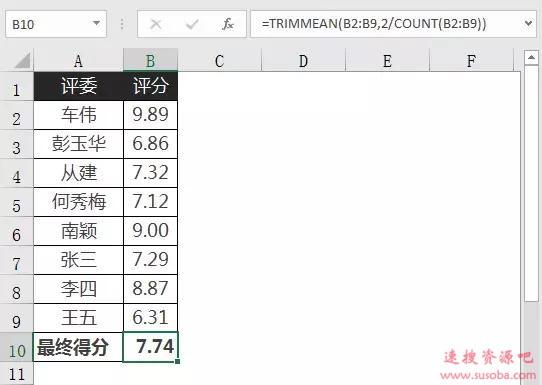 【Excel技巧】学会这四招,原来平均值计算也可以这么简单