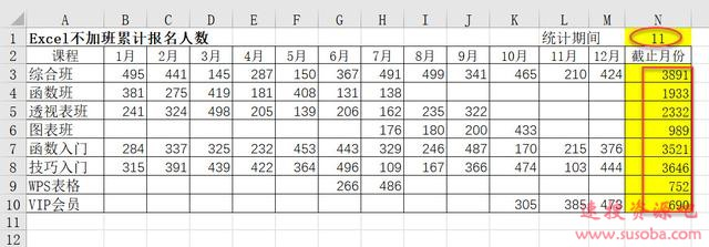 【Excel技巧】Excel是懂得公式越长,水平越高吗?别开玩笑了!