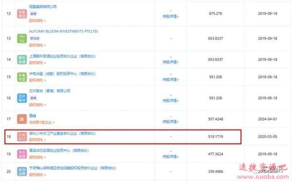 小米入股翱捷科技:9个月投资6家半导体企业