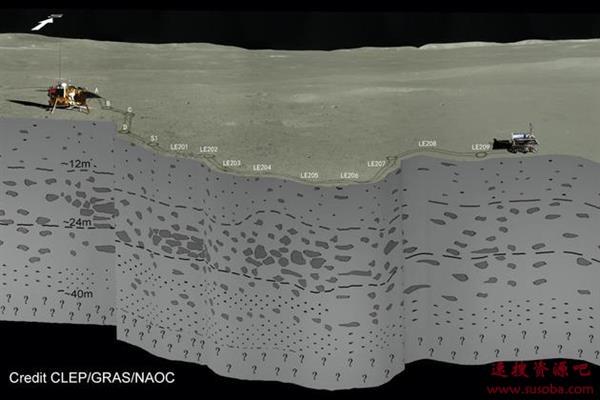 嫦娥四号重大发现!人类首次揭开月球背面地下浅层结构