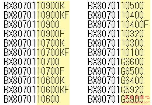 Intel十代桌面酷睿22款型号实锤!4款10核心