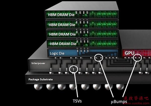 三星海力士抢先96GB HBM2e显存 美光:没有放弃 年底推出