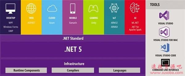 微软不再发展Visual Basic编程语言:它曾经的辉煌你可知?