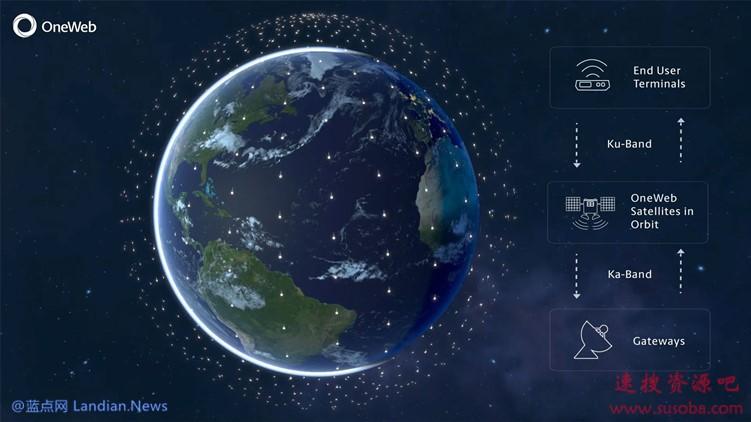 软银投资的卫星互联网公司OneWeb申请破产 受疫情影响投资方直接跑路