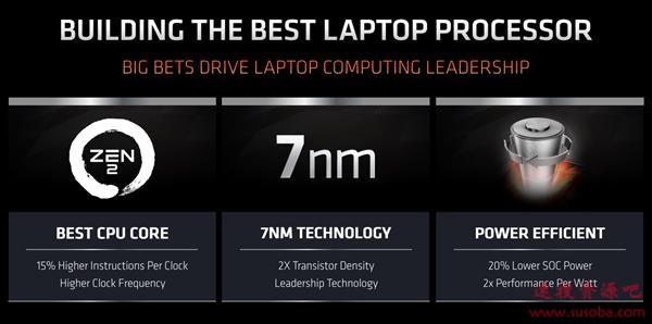 7nm锐龙4000笔记本上市:AMD 50年来首次在笔记本电脑上翻身