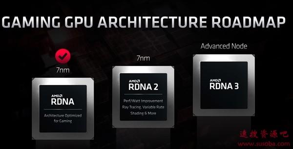 RDNA2雄起 索尼PS5的GPU冲上2.2GHz AMD的RX 6000稳了