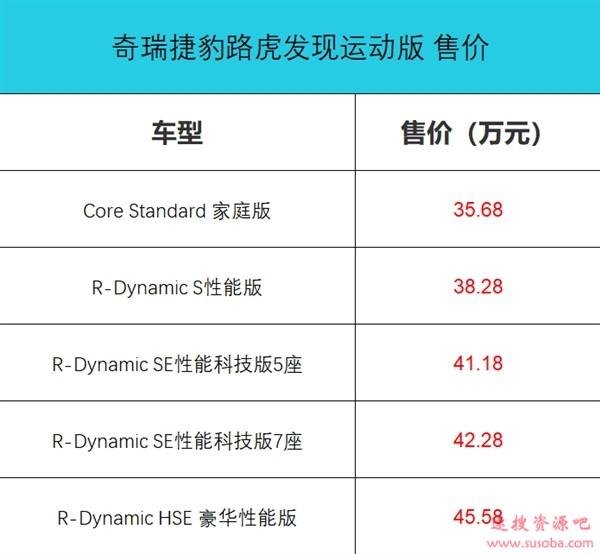 标配四驱+全地形!路虎发现运动版售35.68万起:2.0T+9AT