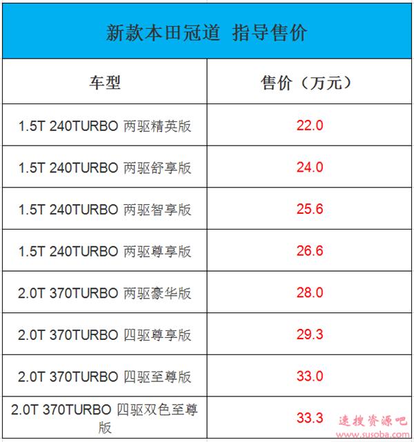 广汽本田新款冠道正式上市:大五座后排空间难有敌手 22万起售