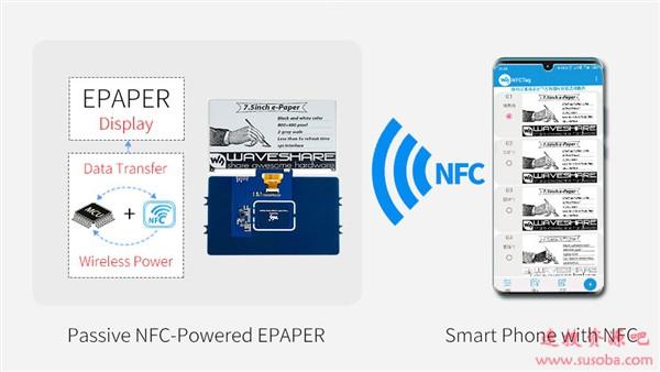 国外公司研制不带电池的7.5寸 E-Ink电子墨水屏:靠NFC驱动