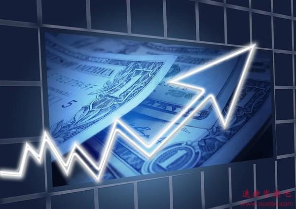 美股四次熔断 微软/苹果/亚马逊/谷歌市值蒸发1.3万亿美元!