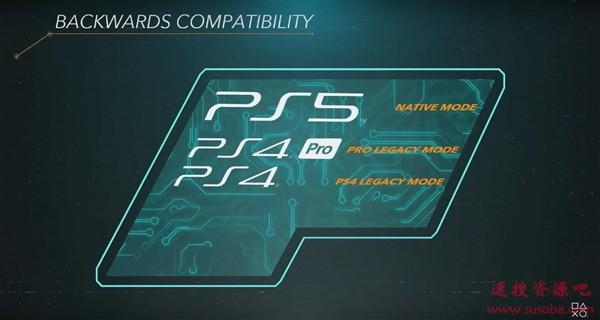 PS5内置3种模式向下兼容:开售时PS4 TOP100游戏都能玩