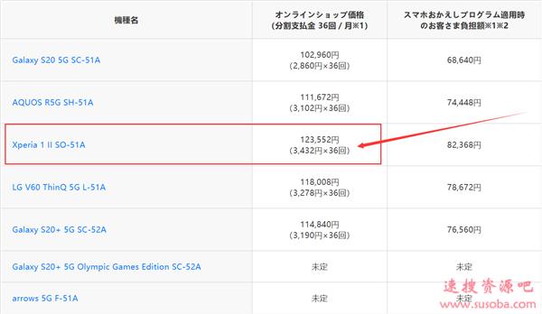 首款4K屏+865旗舰 索尼Xperia 1 Ⅱ价格公布:8000元
