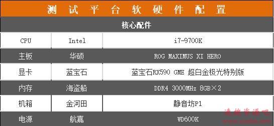 蓝宝石RX 590 GME极光版上手:千元真香卡