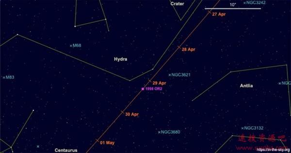 一颗巨大的小行星正冲着地球飞来