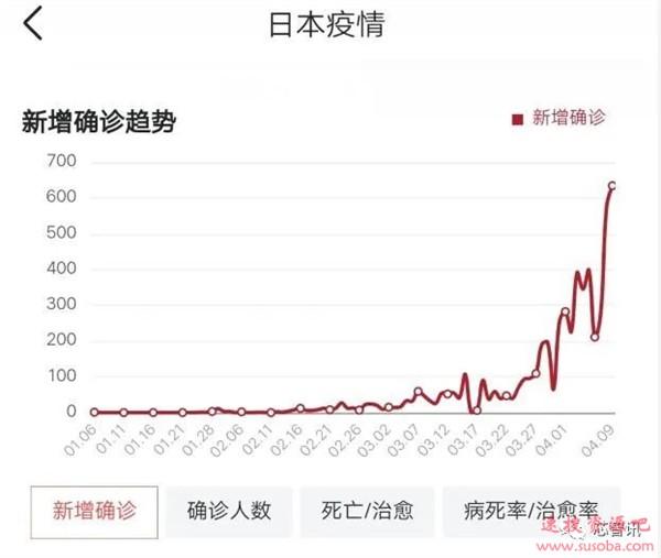 日本政府出资2435亿日元:鼓励日资企业生产撤出中国