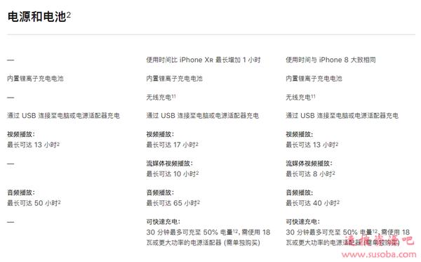 3299值得买吗?新款iPhone SE对比iPhone 11/SE一代