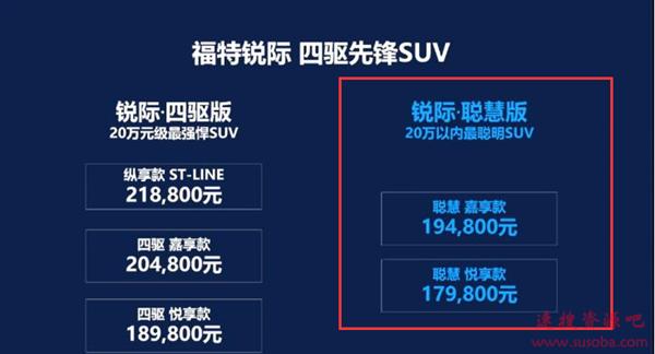 17.98万起!福特锐际新增两驱车型:全系2.0T+8AT 7.5s破百