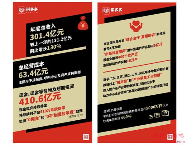 黄峥发布2020年度致股东信:拼多多坚定地投资未来 建设面前的新世界