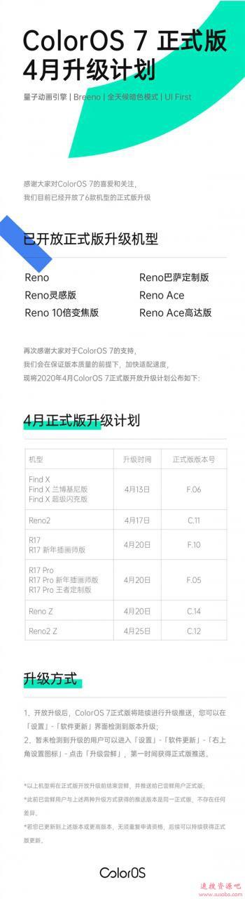 OPPO Find X本月升级ColorOS 7:内存反碎片化引擎让手机久用不卡