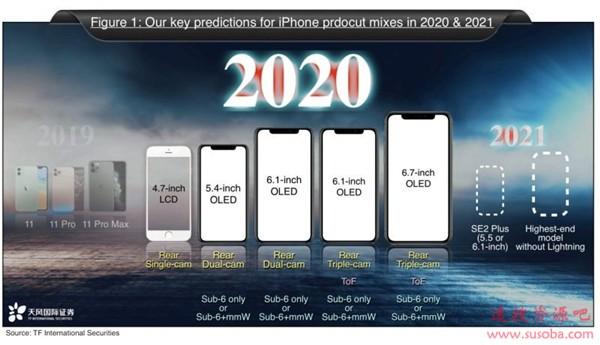 iPhone 12 Pro最新概念渲染:自带下巴的五摄