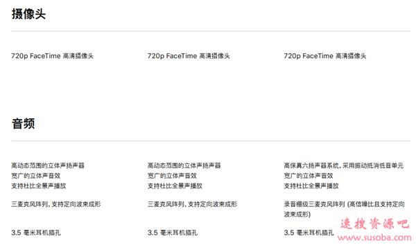 刀法精准 苹果新版13寸MacBook Pro笔记本对比