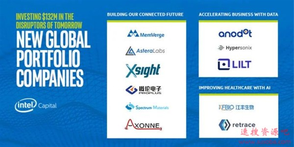 Intel资本投资9.36亿元:布局11家颠覆性创业公司、3家来自中国