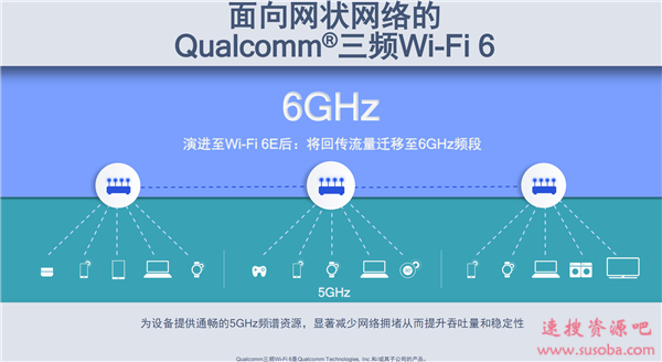 高通发布Wi-Fi 6E四大平台:首创16路数据流、2000个并发用户