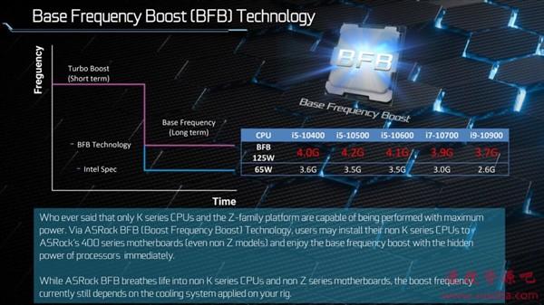 华擎妖板本色:非Z主板+非K处理器也能超频、最多1.1GHz