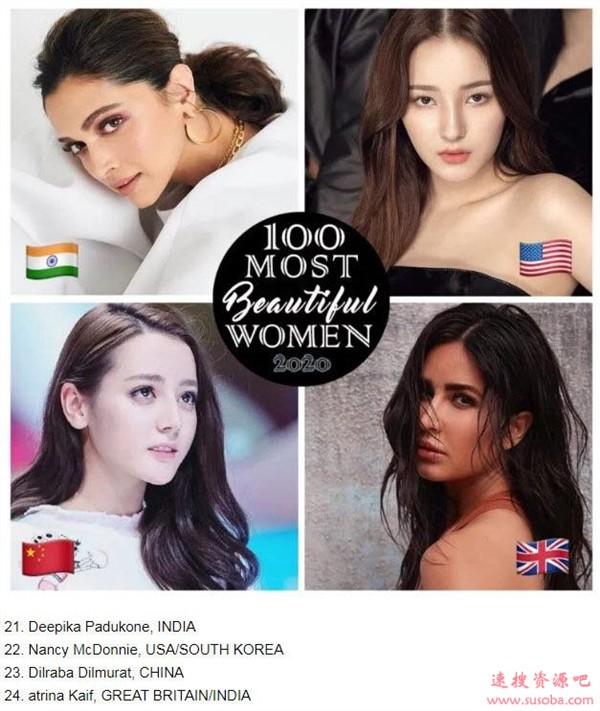 """网友票选""""2020全球百大最美女性"""":迪丽热巴成中国第一"""