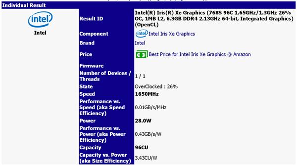 Intel 11代酷睿上全新Iris Xe核显:频率提至1.65GHz