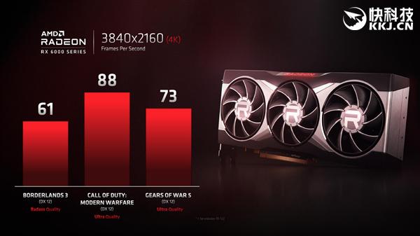 RX 6000显卡能战RTX 3090了?AMD:好戏还在后面
