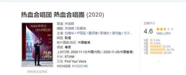 【速搜资讯】《热血合唱团》开分仅4.6 刘德华新作口碑受争议