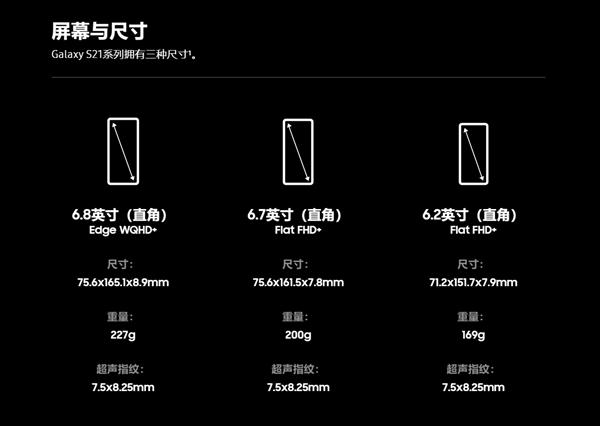 【速搜资讯】三星Galaxy S21 Ultra首发全新OLED屏:功耗降低16%以上