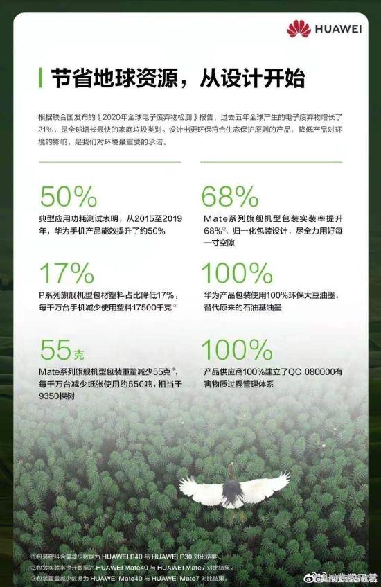 【速搜资讯】华为公布环保数据 2019年减排54万吨温室气体