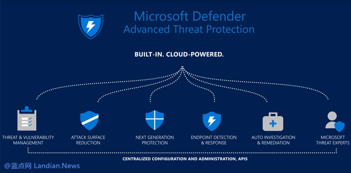 【速搜资讯】企业版Microsoft Defender推出强效安全措施 可自动处理威胁无需等待批准