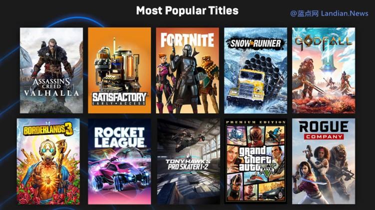 【速搜资讯】事实证明免费送游戏真的很吸引人!EPIC游戏商店现在用户数超过1.6亿