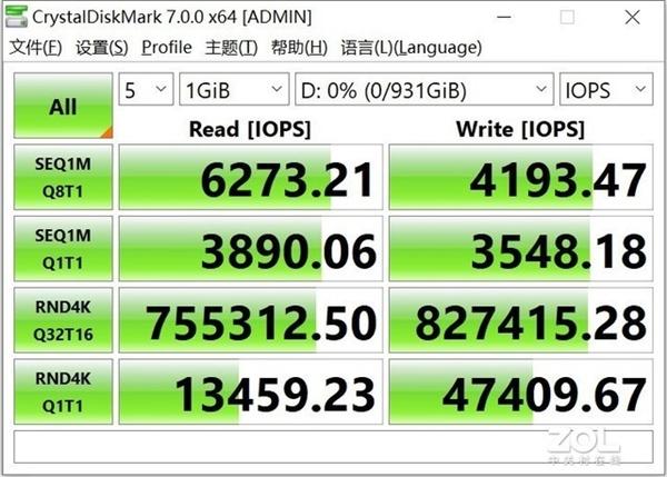 【速搜资讯】西数AN1500扩展卡型SSD上手:PCIe 3.0平台突破6.5GB/s