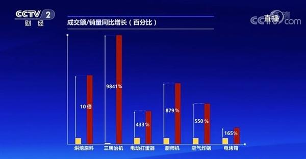 【速搜资讯】李佳琦直播带货又翻车!网红产品是智商税吗?