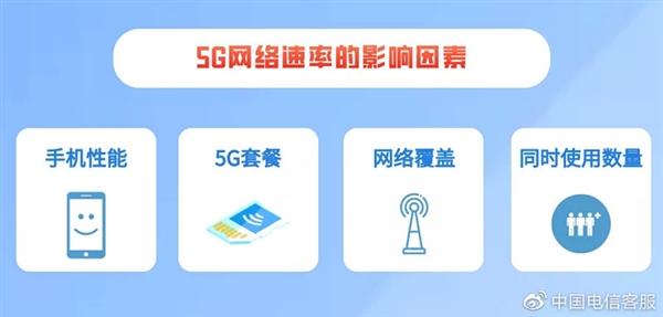 【速搜资讯】运营商推广5G之后4G变慢是被限速了?中国电信辟谣:放心用