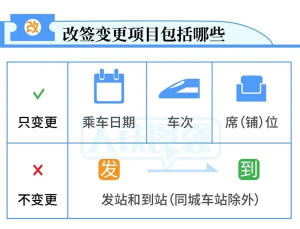 """【速搜资讯】官宣!火车票""""云改签""""1月28日起实施:从未如此方便"""