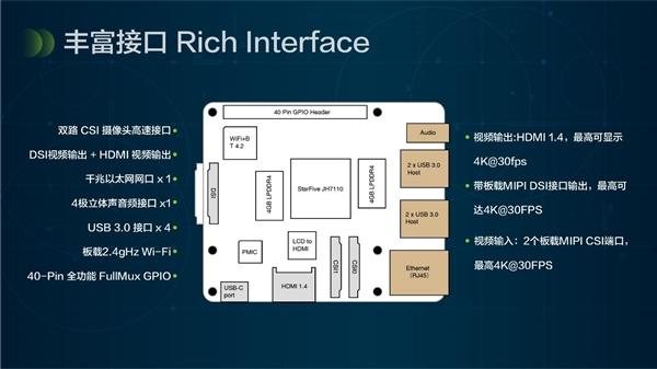 【速搜资讯】国产全球首款RISC-V AI单板计算机号称对标i5:真值119美元?