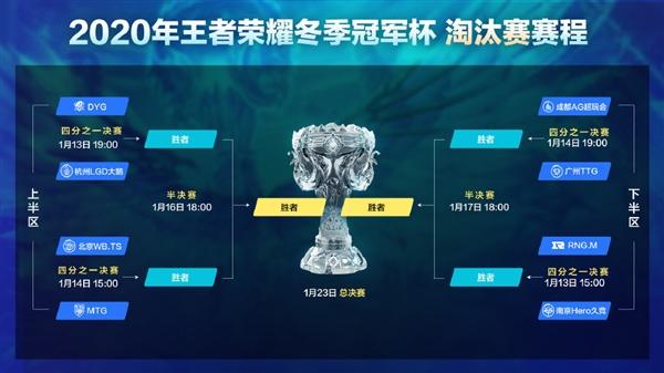 【速搜资讯】疫情防控 《王者荣耀》冬季冠军杯总决赛不公开售票