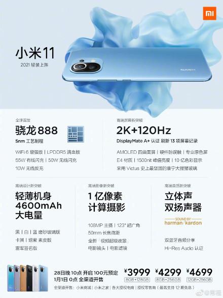 【速搜资讯】官宣:小米11 21天销量突破100万