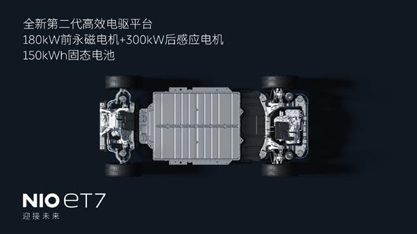 【速搜资讯】蔚来首款纯电动轿车ET7发布:续航达1000公里