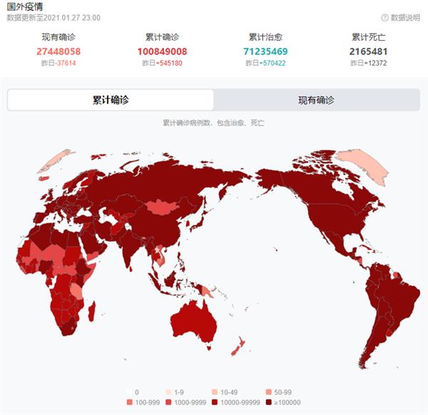 【速搜资讯】全球新冠肺炎病例已超一亿!累计死亡216万