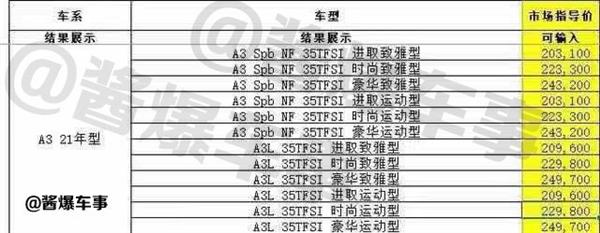 【速搜资讯】全系1.4T!全新奥迪A3L疑似售价曝光 网友:这价格为啥不提A4L