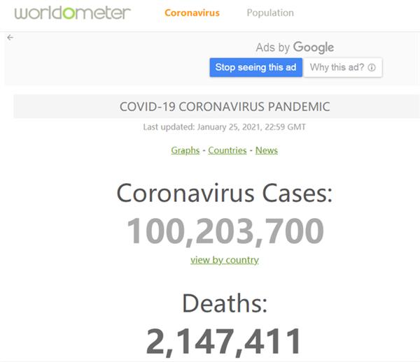 【速搜资讯】全球新冠肺炎病例已超一亿 世卫:疫情可能持续传播很长时间